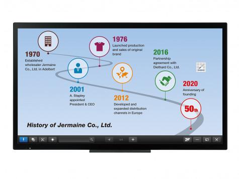 PN-50TC1_corporate_history